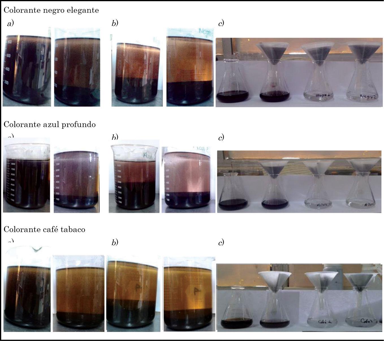 Muestras de las soluciones de colorantes después de realizar la prueba de coagulación-floculación, dejar sedimentar por 15 y 30 min. y filtrar por carbón activado comercial.